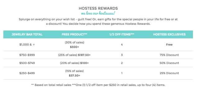 Origami Owl Hostess Rewards 2016