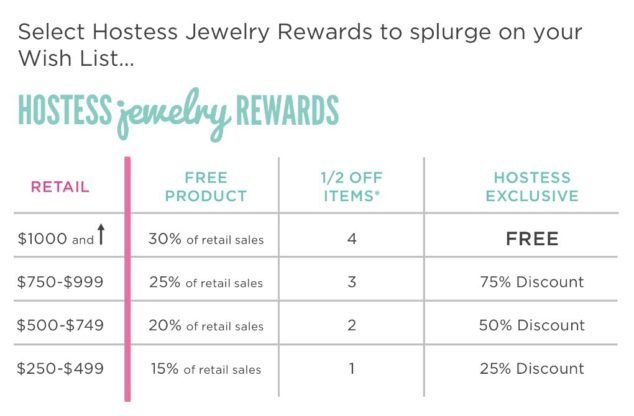 Origami Owl Hostess Jewelry Rewards